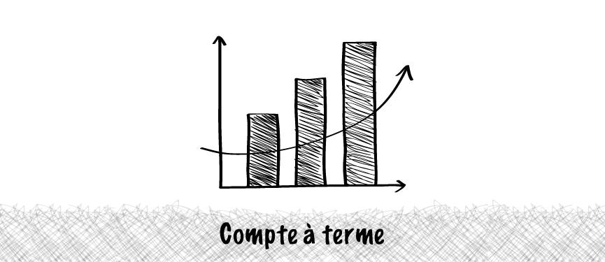 Le compte à terme : éligibilité et rémunération – L'outil privilégié des trésoriers d'entreprise