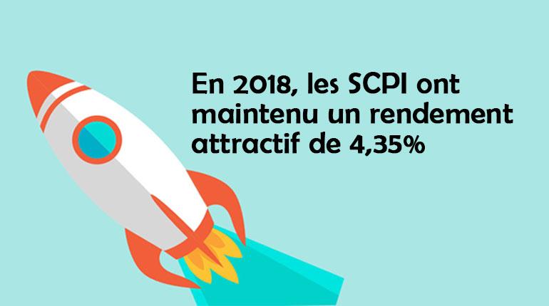 En 2018, les SCPI ont maintenu un rendement attractif de 4,35 %